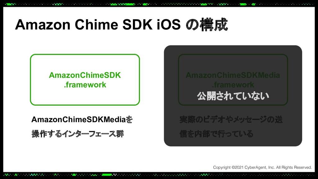 Amazon Chime SDK iOS の構成 AmazonChimeSDKMediaを 操...