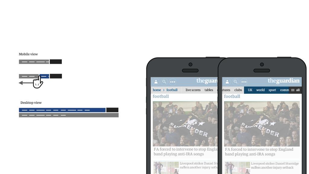 Mobile view Desktop view