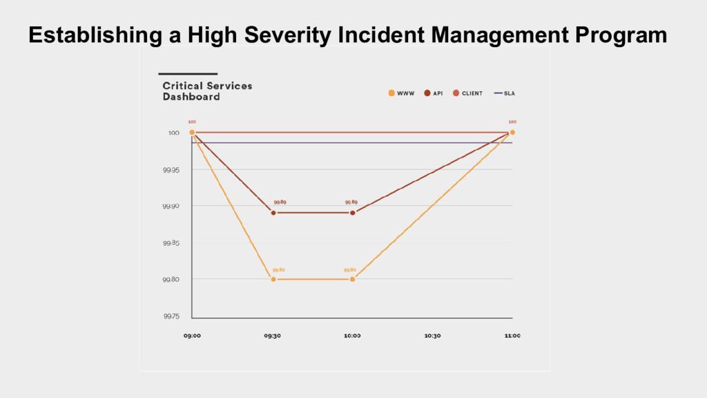 Establishing a High Severity Incident Managemen...
