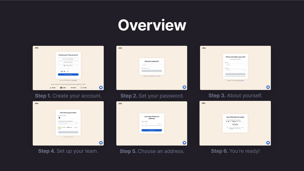 Overview Step 1. Create your account. Step 2. S...