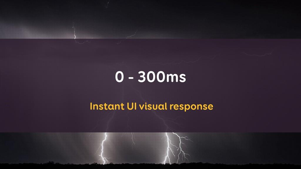 0 - 300ms Instant UI visual response