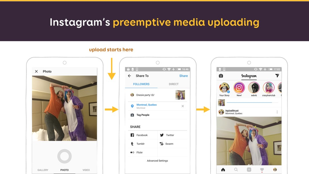 Instagram's preemptive media uploading upload s...