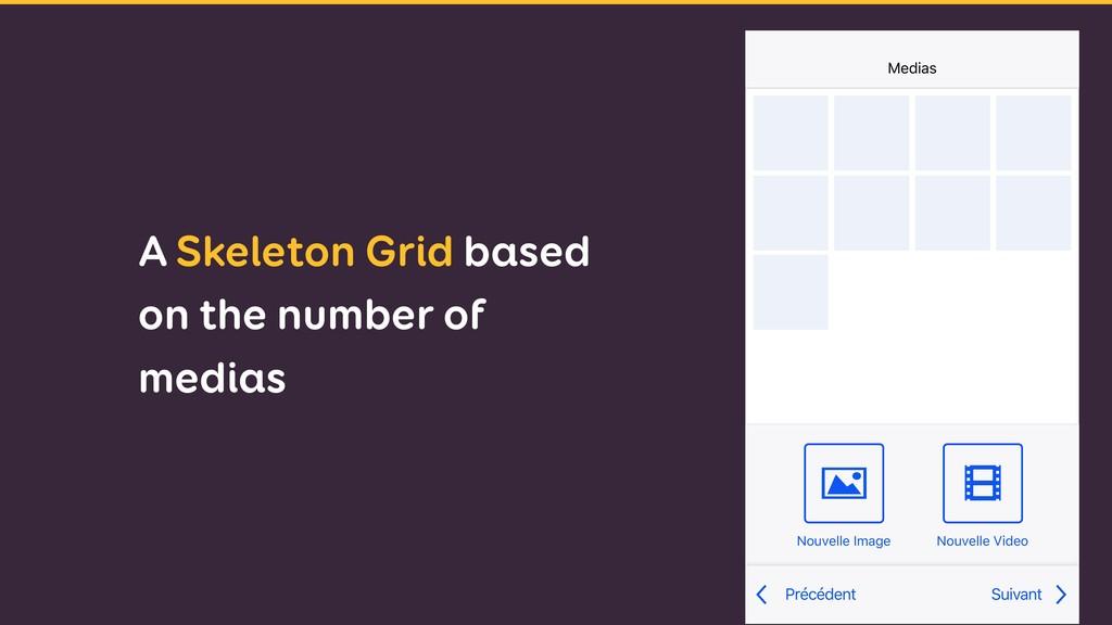 A Skeleton Grid based on the number of medias N...