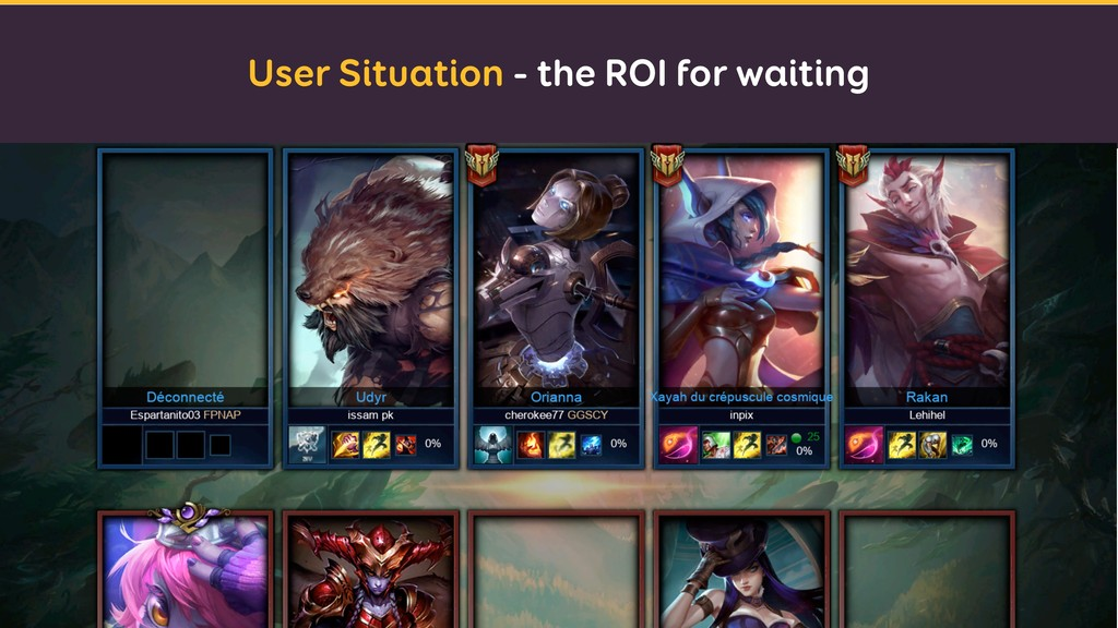 User Situation - the ROI for waiting
