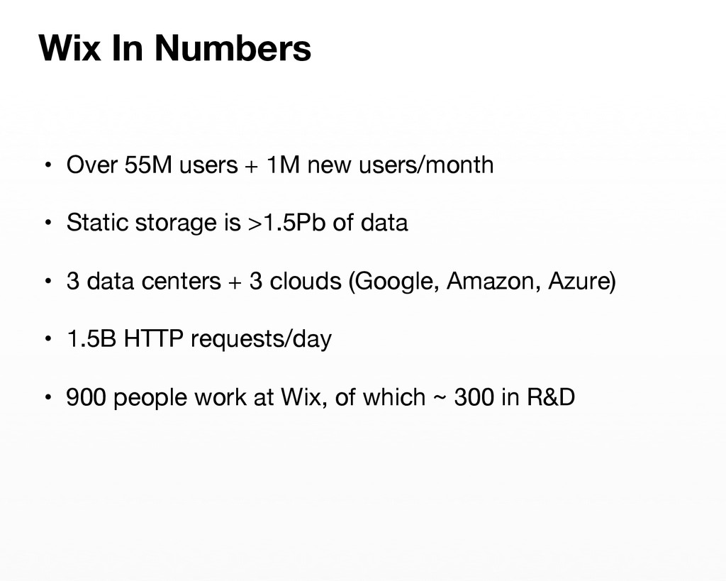 Wix In Numbers • Over 55M users + 1M new user...