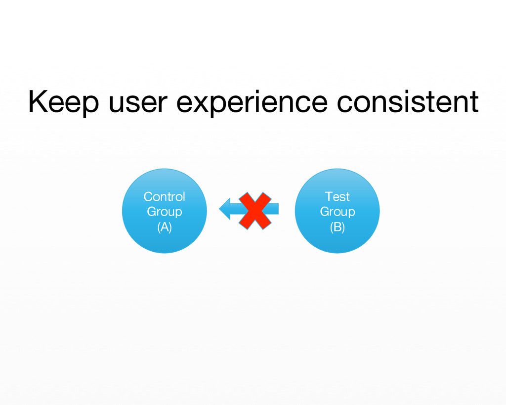 Keep user experience consistent Control Group ...