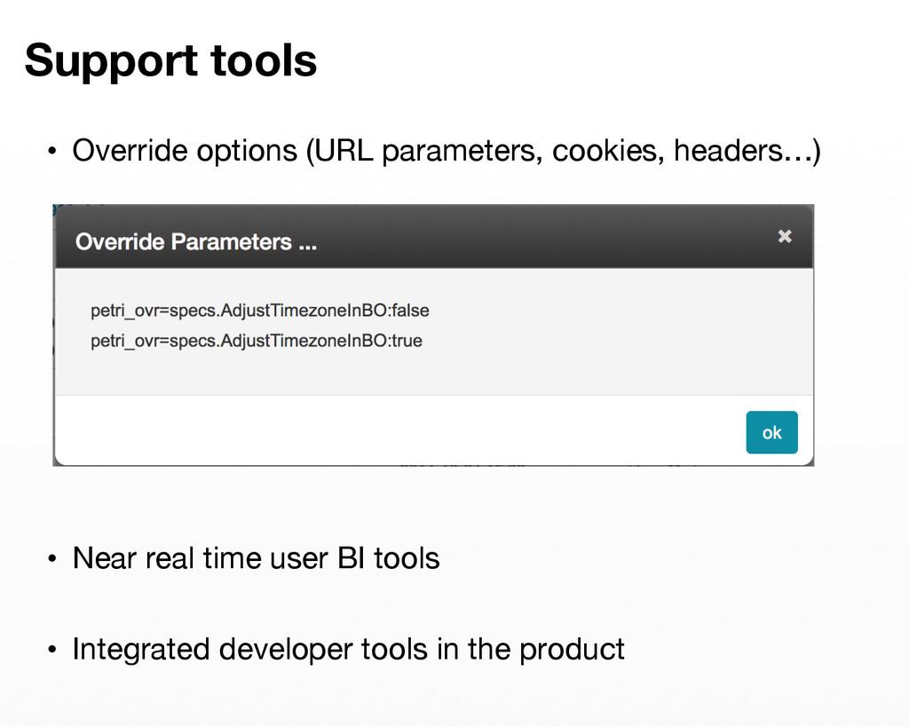 • Override options (URL parameters, cookies, h...