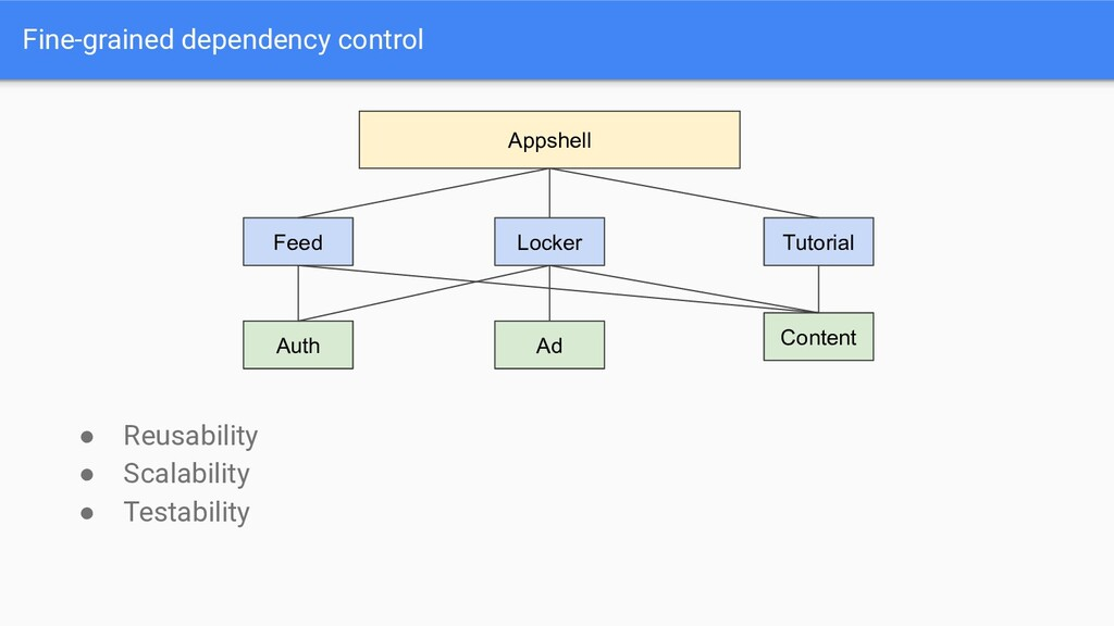 Fine-grained dependency control ● Reusability ●...