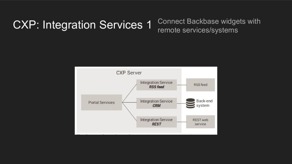 CXP: Integration Services 1 Connect Backbase wi...