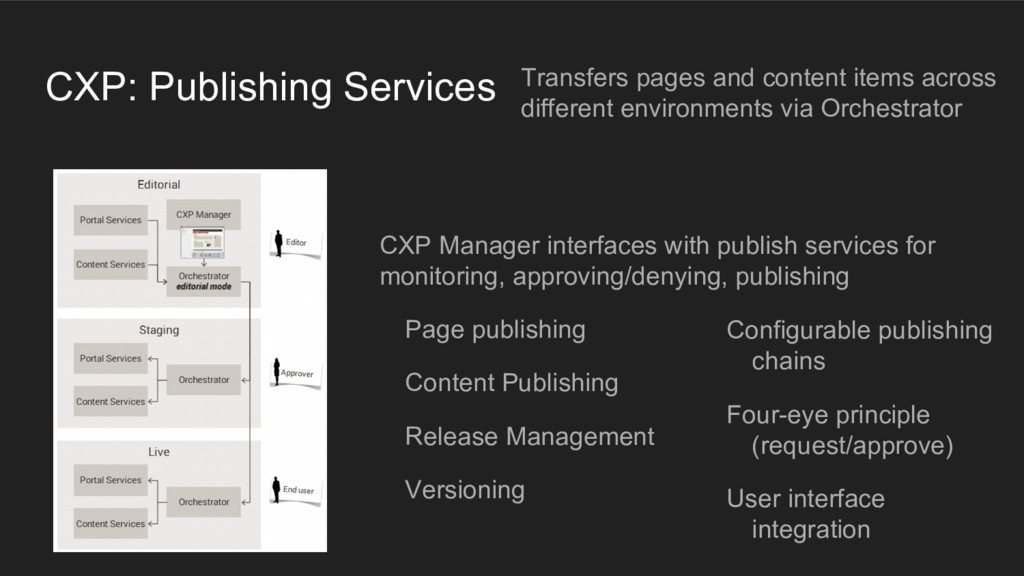 CXP: Publishing Services CXP Manager interfaces...