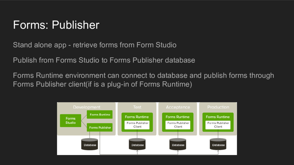 Forms: Publisher Stand alone app - retrieve for...