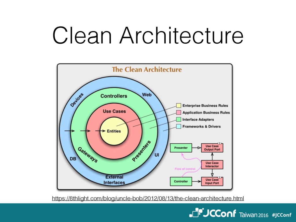 Clean Architecture https://8thlight.com/blog/un...