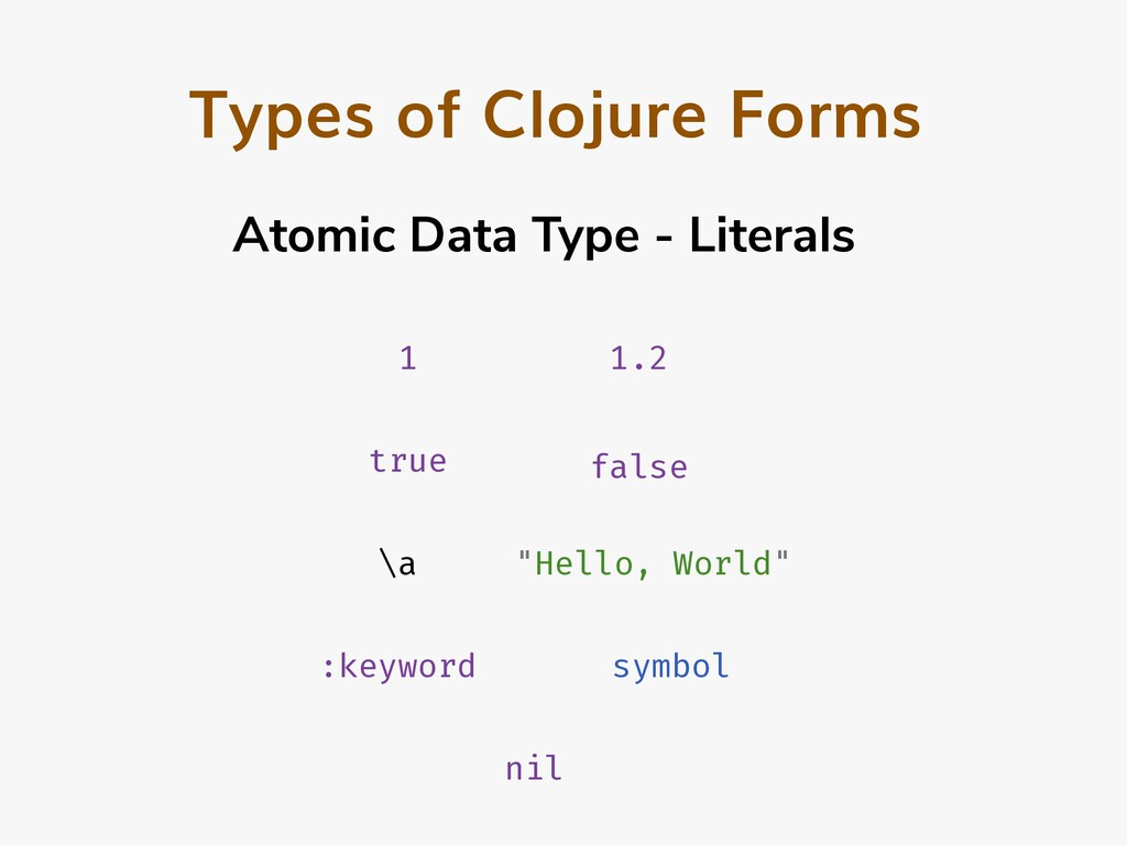 Types of Clojure Forms Atomic Data Type - Liter...