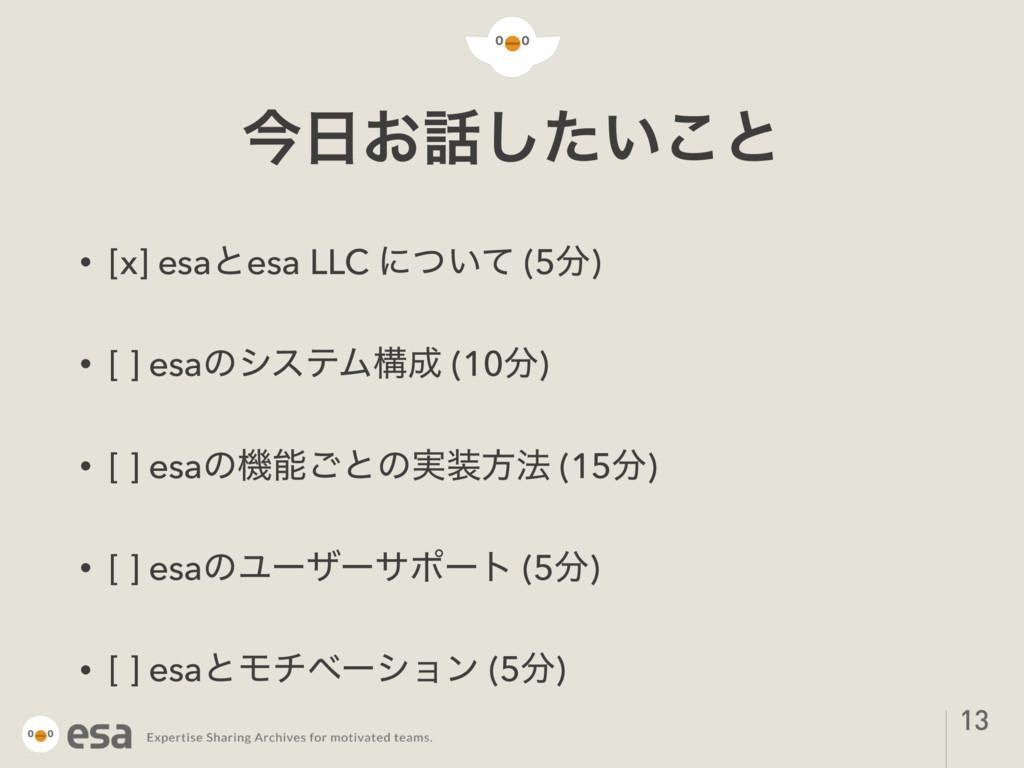 ࠓ͓͍ͨ͜͠ͱ • [x] esaͱesa LLC ʹ͍ͭͯ (5) • [ ] esa...