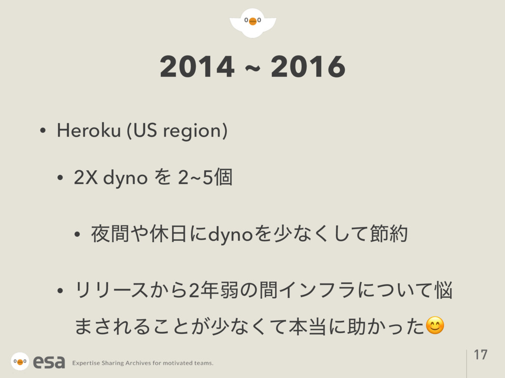 2014 ~ 2016 • Heroku (US region) • 2X dyno Λ 2~...