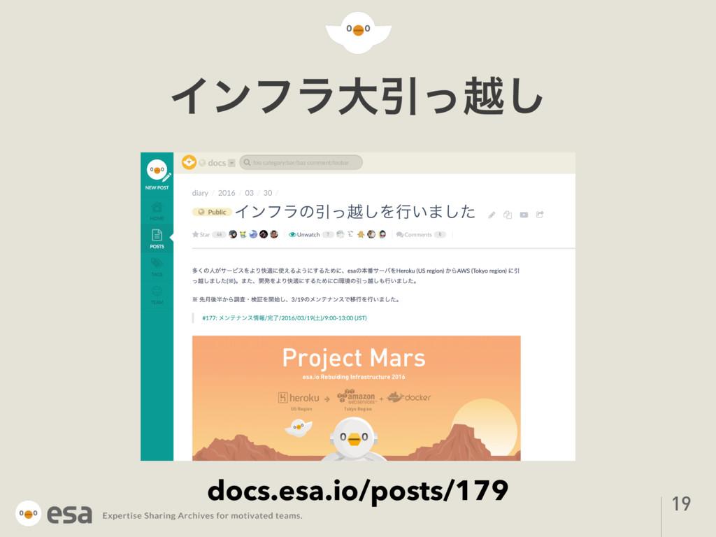 ΠϯϑϥେҾͬӽ͠ 19 docs.esa.io/posts/179