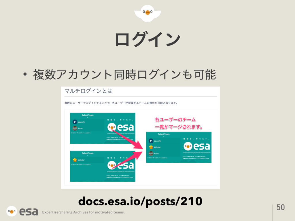 ϩάΠϯ • ෳΞΧϯτಉϩάΠϯՄ 50 docs.esa.io/posts/210