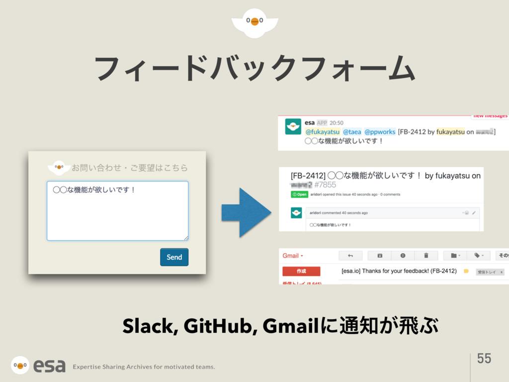 ϑΟʔυόοΫϑΥʔϜ 55 Slack, GitHub, Gmailʹ௨͕ඈͿ