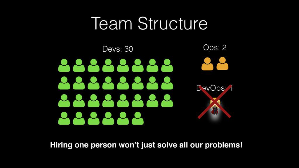 Team Structure Devs: 30 Ops: 2 DevOps: 1 Hiring...