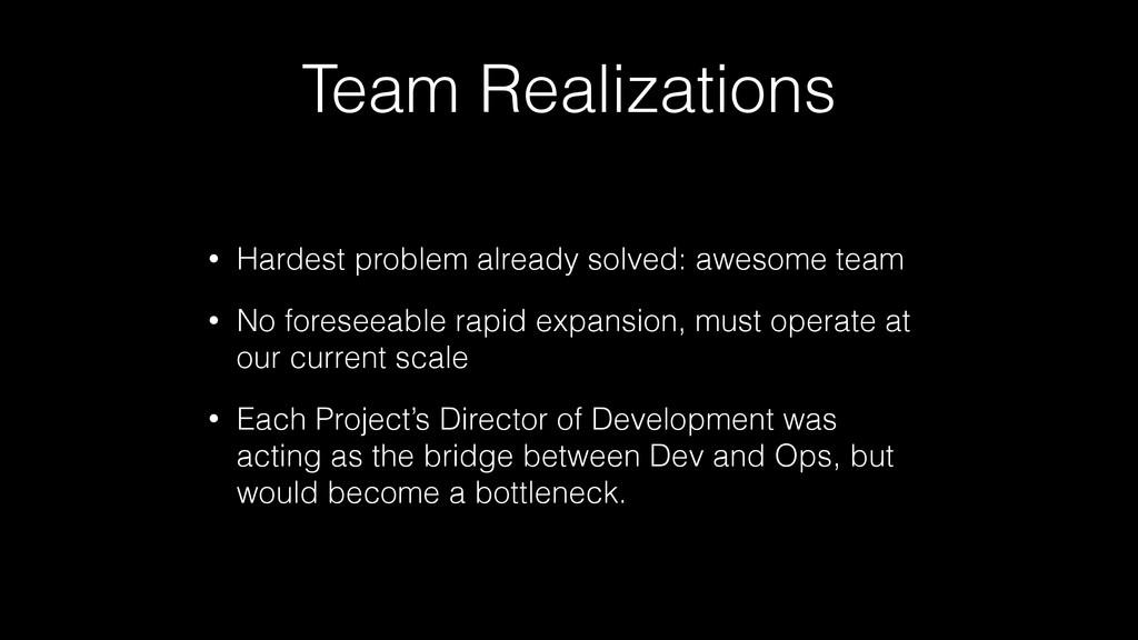 Team Realizations • Hardest problem already sol...