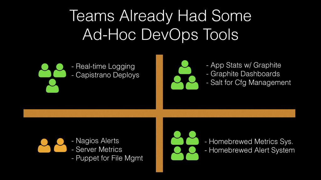 Teams Already Had Some Ad-Hoc DevOps Tools - Re...