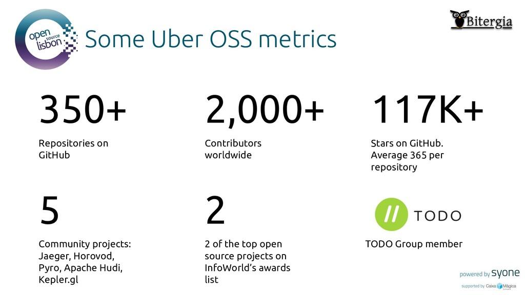 Put you logo above this Some Uber OSS metrics R...