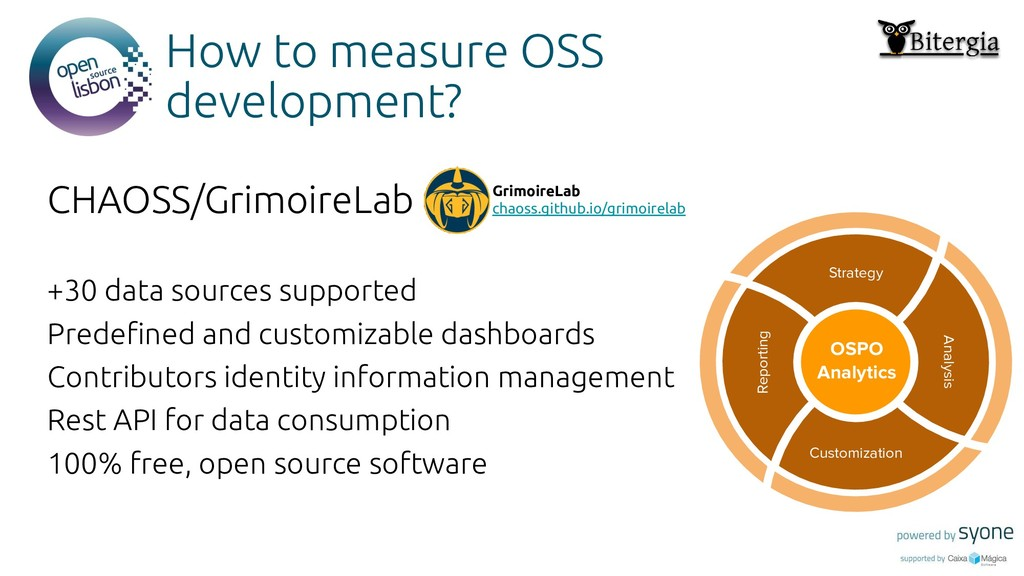 Put you logo above this How to measure OSS deve...