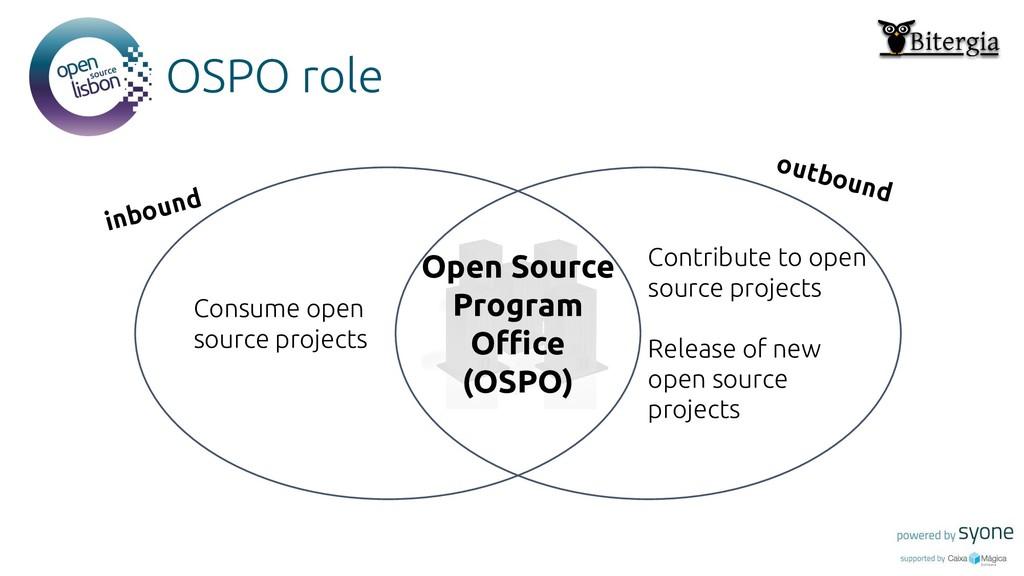 Put you logo above this OSPO role inbound outbo...