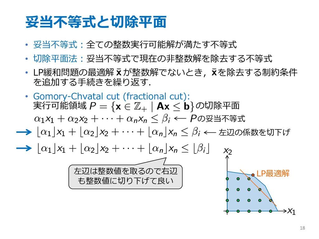 妥当不等式と切除平⾯ • 妥当不等式︓全ての整数実⾏可能解が満たす不等式 • 切除平⾯法︓妥当...