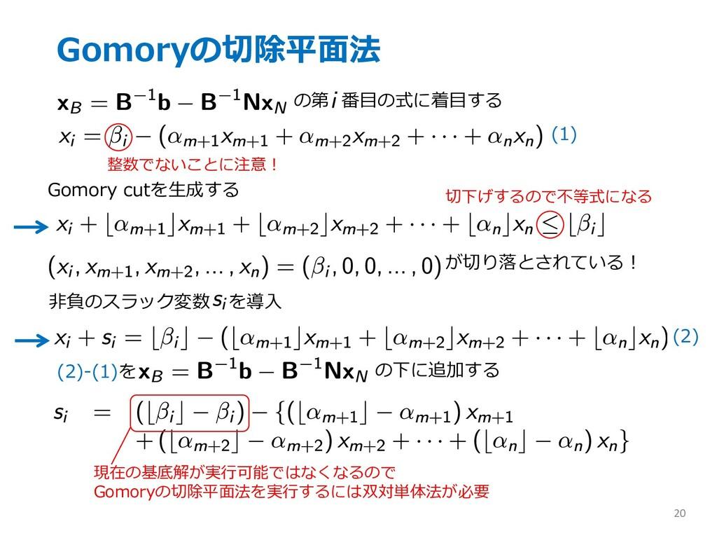 Gomoryの切除平⾯法 20 の第 番⽬の式に着⽬する 整数でないことに注意︕ Gomory...