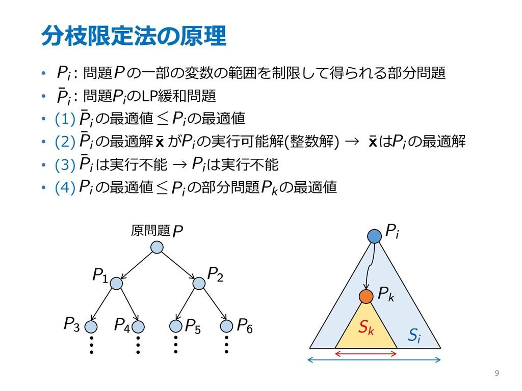 分枝限定法の原理 • ︓問題 の⼀部の変数の範囲を制限して得られる部分問題 • ︓問題 のLP...
