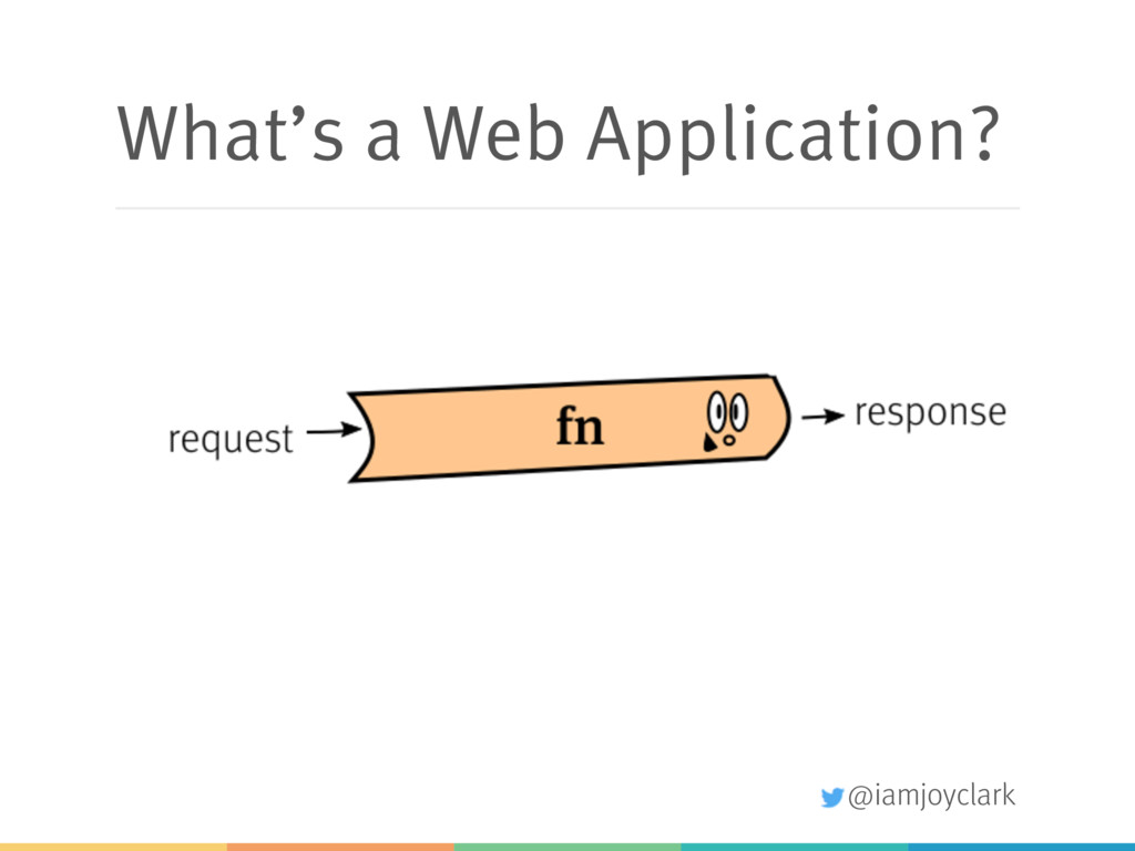 @iamjoyclark What's a Web Application?
