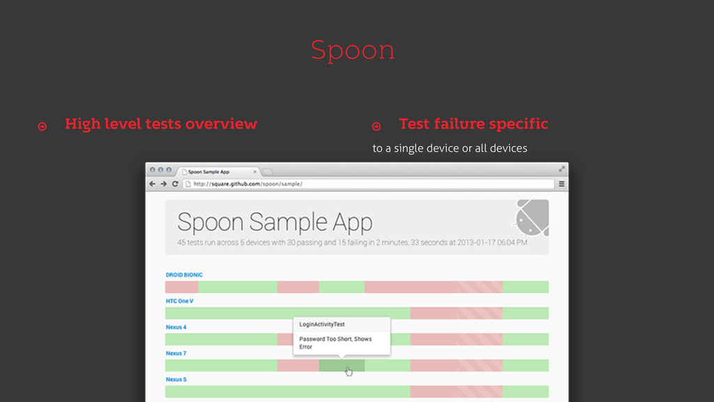 Spoon High level tests overview Ŷ Test failure ...
