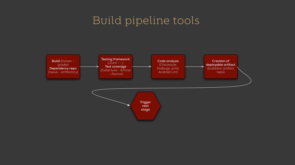 Build pipeline tools Build (maven - gradle) Dep...