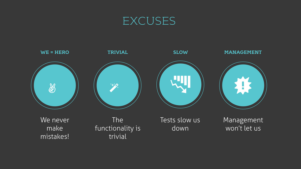 EXCUSES We never make mistakes! The functionali...