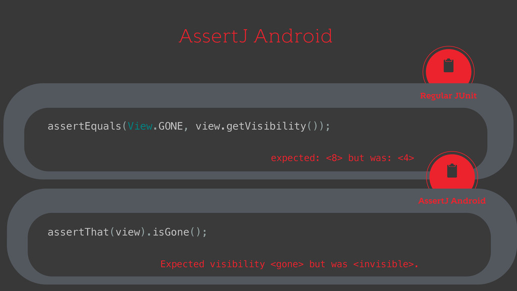 AssertJ Android Regular JUnit AssertJ Android a...