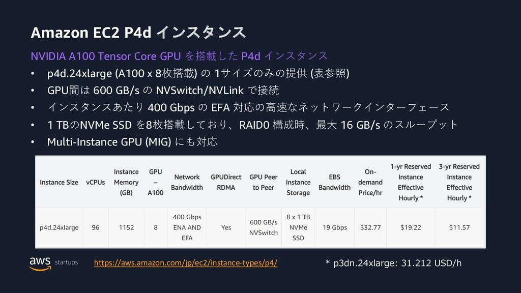 Amazon EC2 P4d インスタンス NVIDIA A100 Tensor Core G...