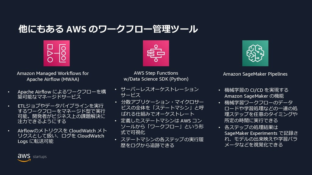 他にもある AWS のワークフロー管理ツール • サーバーレスオーケストレーション サービス ...