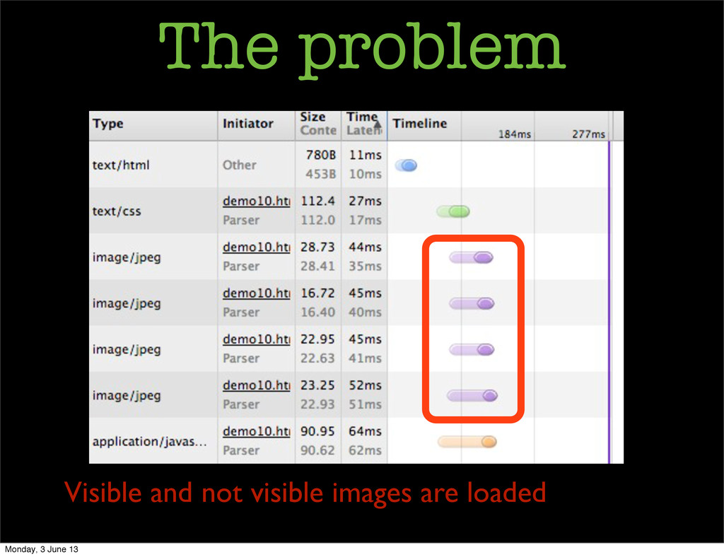 The problem Visible and not visible images are ...