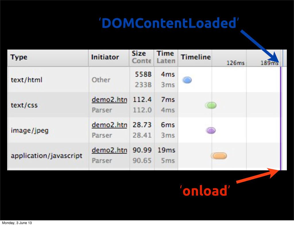 'onload' 'DOMContentLoaded' Monday, 3 June 13