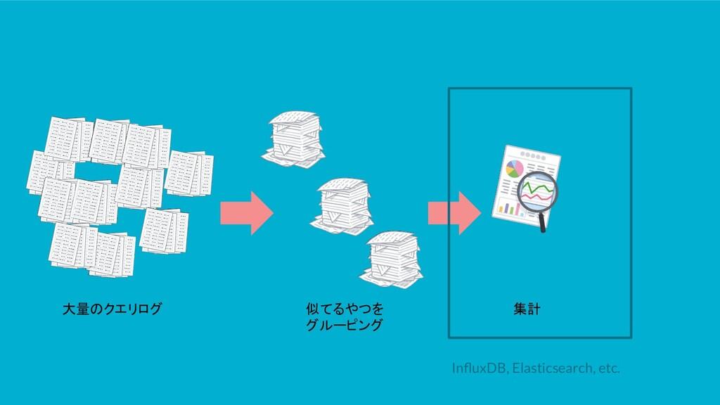 大量のクエリログ 似てるやつを グルーピング 集計 InfluxDB, Elasticsearc...