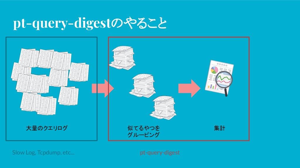 pt-query-digestのやること 大量のクエリログ 似てるやつを グルーピング 集計 ...