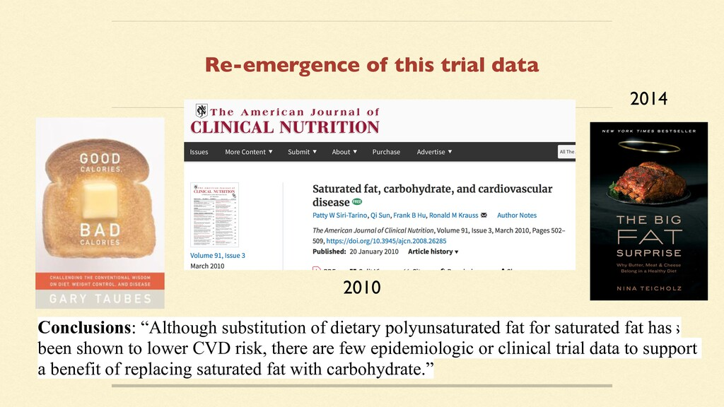 Re-emergence of this trial data 2007 2014 Concl...