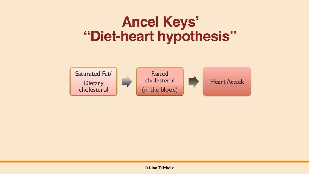 """© Nina Teicholz Ancel Keys'  """"Diet-heart hypot..."""
