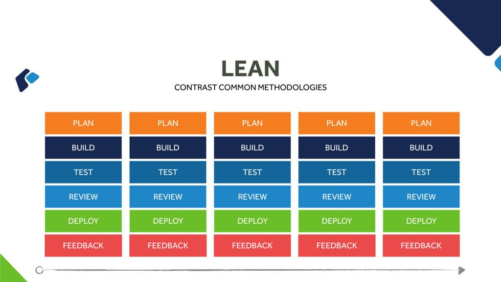 LEAN CONTRAST COMMON METHODOLOGIES PLAN BUILD T...
