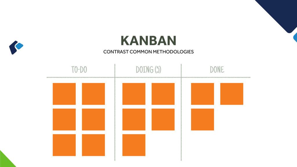 KANBAN CONTRAST COMMON METHODOLOGIES TO-DO DOIN...
