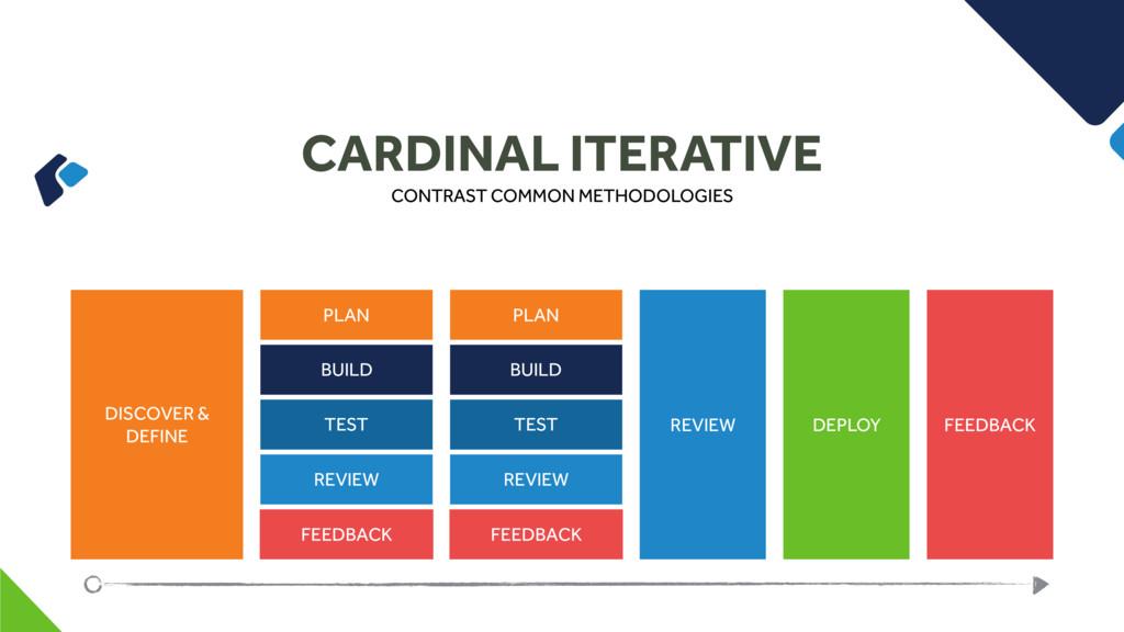 CARDINAL ITERATIVE CONTRAST COMMON METHODOLOGIE...