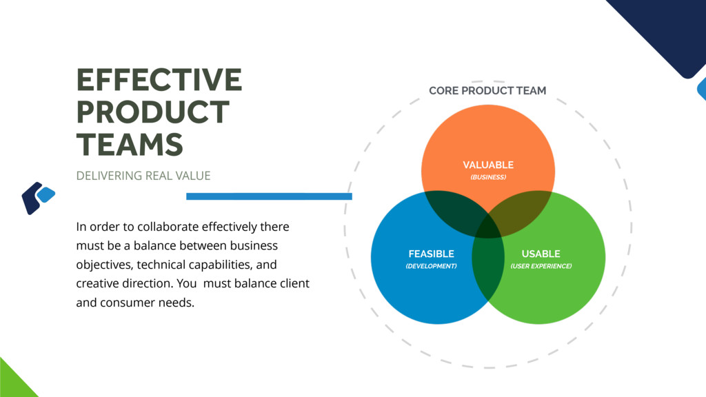 DELIVERING REAL VALUE EFFECTIVE PRODUCT TEAMS I...