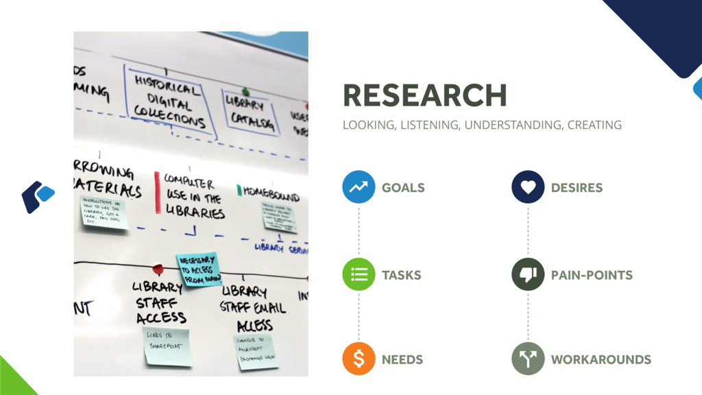 RESEARCH GOALS TASKS NEEDS LOOKING, LISTENING, ...