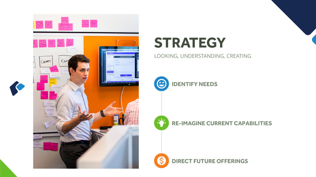STRATEGY IDENTIFY NEEDS RE-IMAGINE CURRENT CAPA...